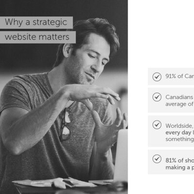 Josh Kern - Yellow Pages Content Marketing Program 01